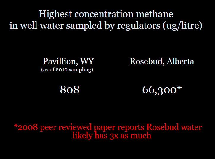 Highest methane concentration comparison Pavillion Wyoming & Rosebud Alberta