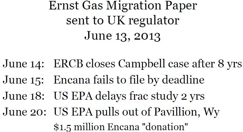 2013 06 13 Ernst Gas Migration Paper Dramatic Chain of Events
