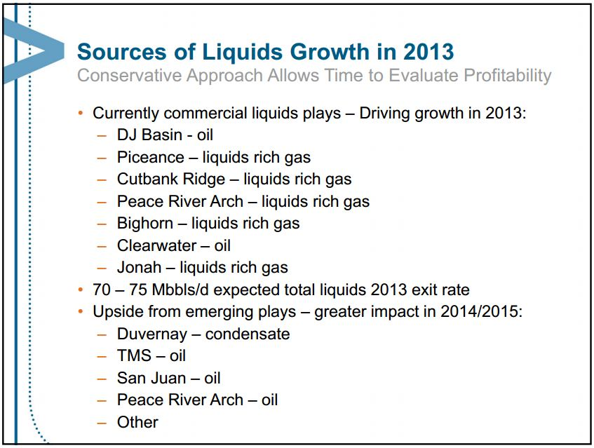 2013 07 24 Encana's source of liquids growth