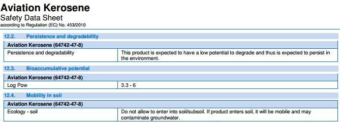 2013 09 03 Do not allow to enter into soil subsoil Aviation Kerosene