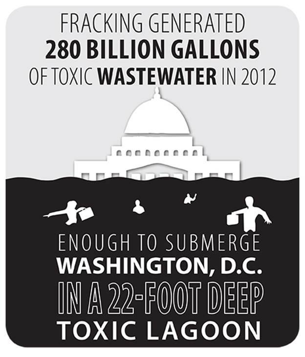 280 Fracing Generated 280 Billion Gallons of Toxic Wastewater in 2012
