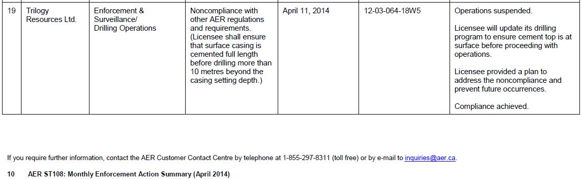 2014-04-aer-mthly-enforcement-action-summary-trilogy-resources-ltd-non-compliant-w-cementing-reqments