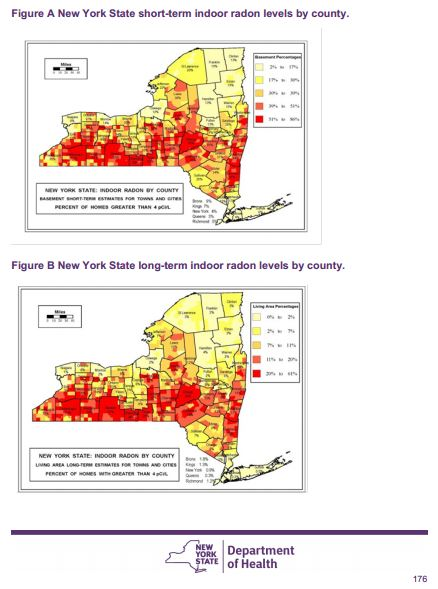2014 12 17 New York Dept Health, Review harms caused by high volume hydraulic fracturing, pg 176 NY State indoor Radon