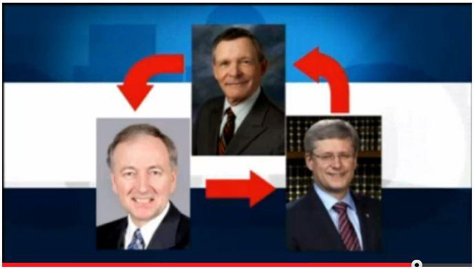 2014 01 30 SCEC oversighte retired judge minister defence PM Harper