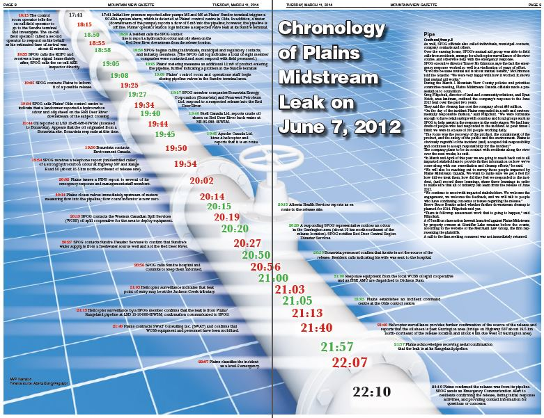 2014 03 11 Plains Midstream Sour Oil Spill Investigation Report released by AER pg 2 & 3 Chronology of the spill