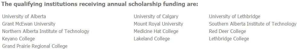 2014 03 29 CAPP EPAC Scholarship Fund Endowment Qualifying Alberta institutions receiving annual scholarship funding