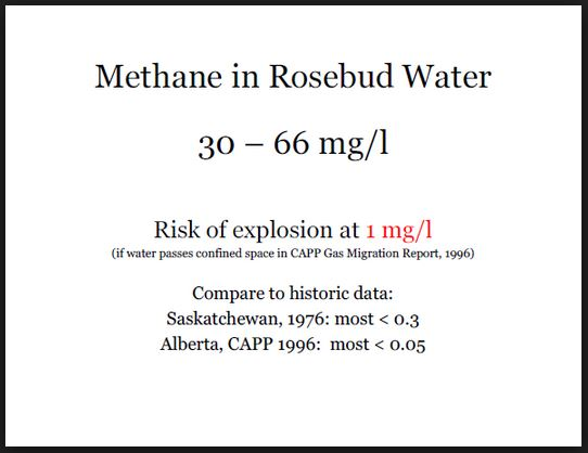Image result for capp methane migration ernst vs encana