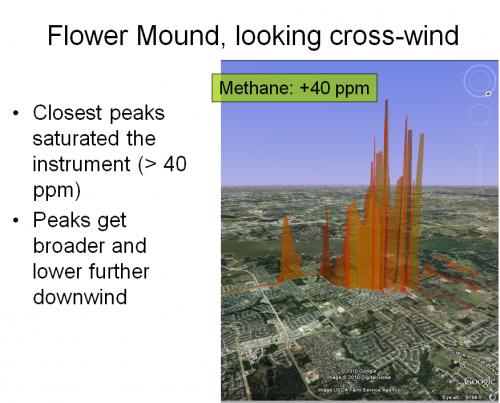 Flower Mound looking cross wind Methane a plus 40 ppm plume-e1396371314340