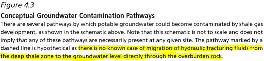 2014 04 30 CCA Conceptual Groundwater Contamination Pathway figure4_3 CLOSE UP to the BIG LIE