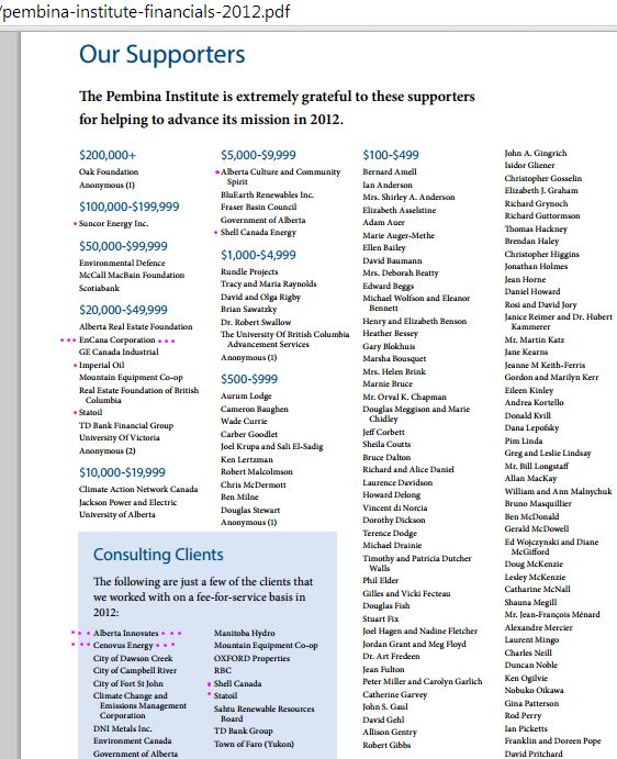 2014 05 06 Screen Grab Pembina Institute Annual Report 2012 Supporters includes Cenovus as donator Encana as client