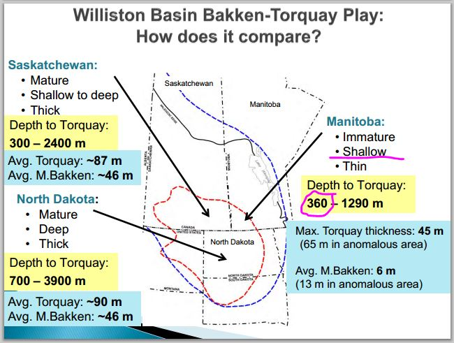2012 snap map from presentation by Fox and Nicolas Manitoba Petroleum Branch shallow Bakken Torquay Play 360 m