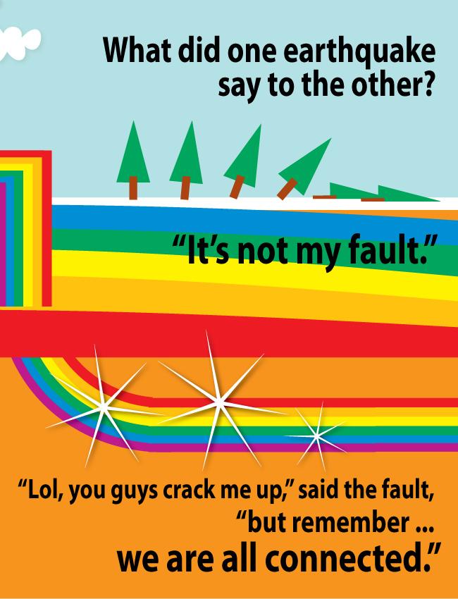 2015 02 Fox Creek Frac Quakes Joke What did one earthquake say to the other