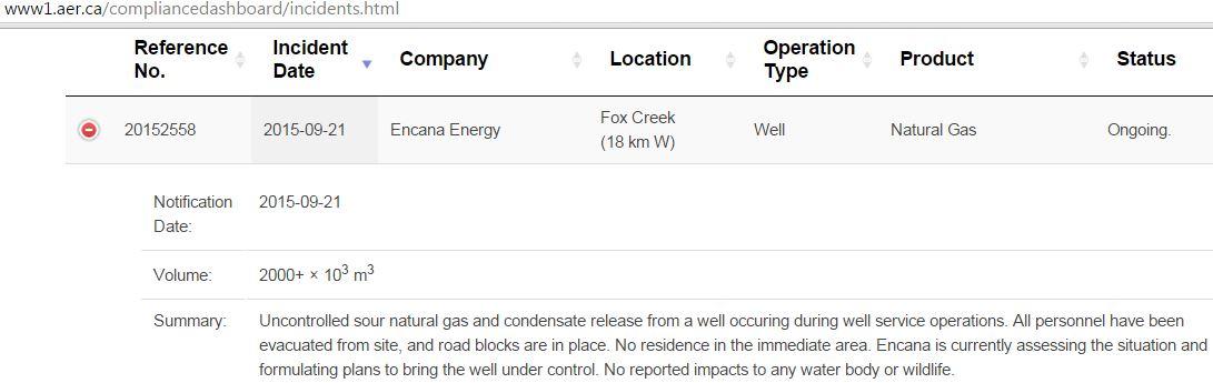 2015 09 21 snap AER Encana sour gas & condensate blow out 18 km west Fox Creek