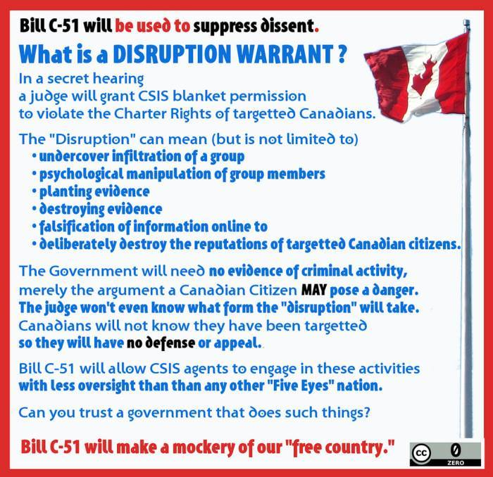 2015 What is a 'disruption warrant' c-51