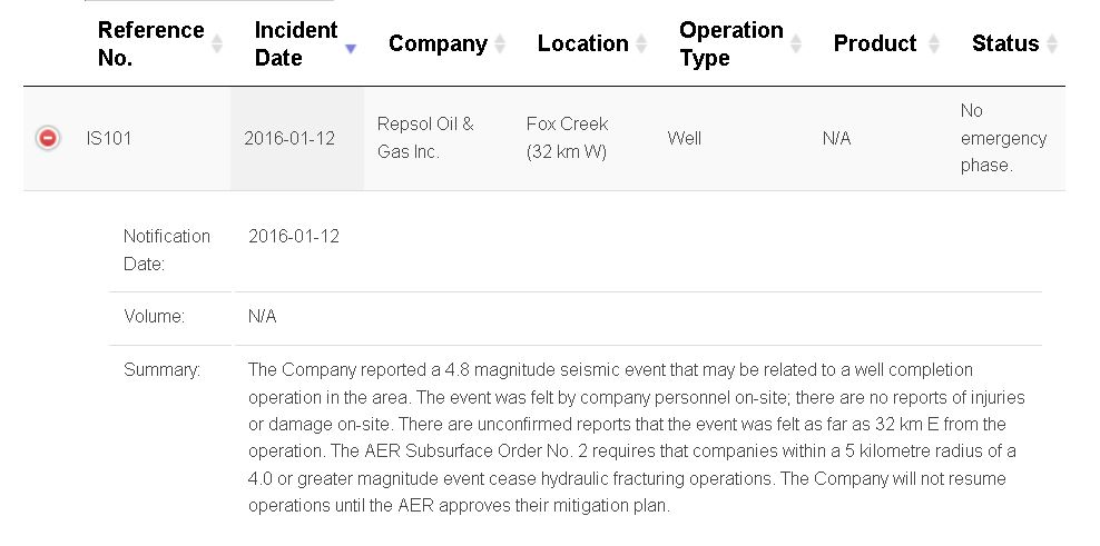 2016 01 12 Repsol felt 4.8M earthquake during frac job, 31 km west Fox Creek, AER-incident-report