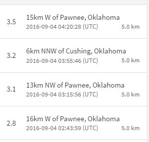 2016 09 03 3.2M evening aftershock North of Cushing, after 5.6M Oklahoma earthquake