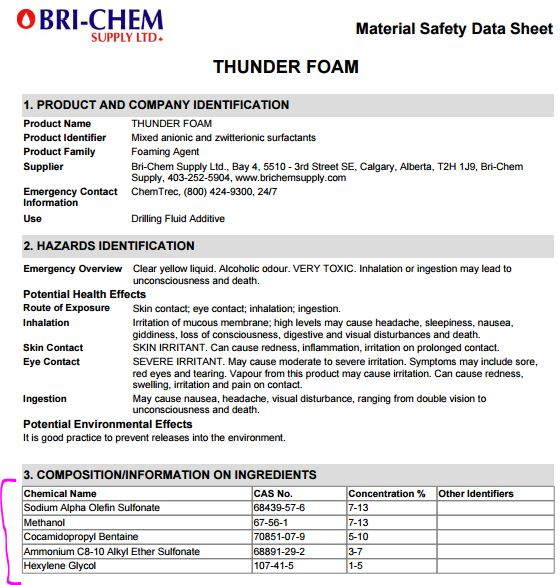 Bri chem Drilling fluid additive Thunder foam